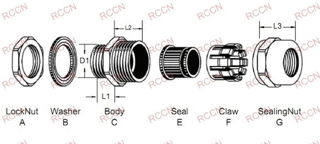 Rccn pgas stainless steel cable gland wiring duct